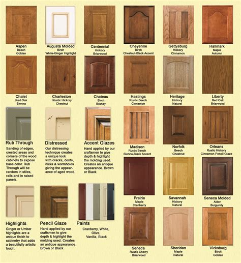 kitchen cabinet door styles and shapes to select home types of kitchen cabinets names bar cabinet