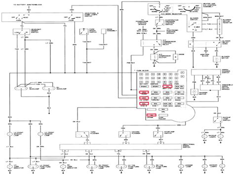 1989 chevy s10 blazer fuse box diagram get free image