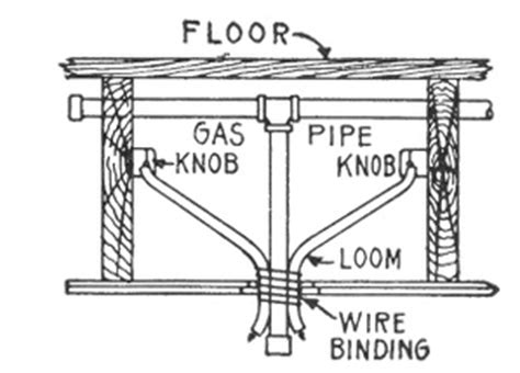 Understanding Knob And Wiring by Cooper Electric