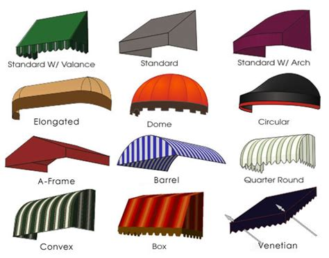 types of awnings awnings sales installation delta tent awning company