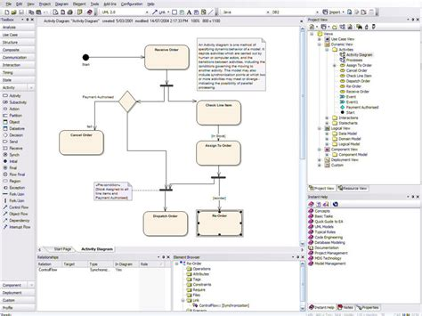 uml tool the uml tool for all your enterprise s modeling and