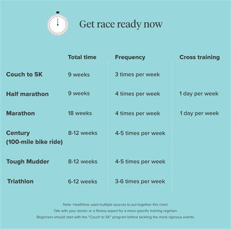 How Many Years Does It Take To Get Your Mba by Fitness How To Get In Shape