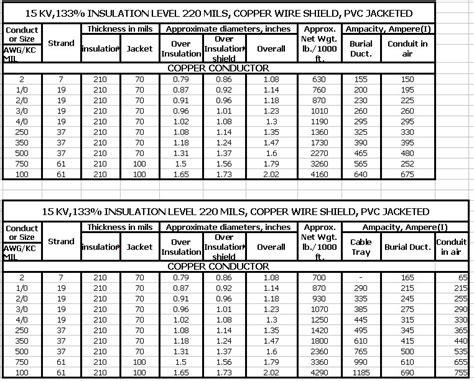 nec acity table nec standard circuit breaker sizes 2016 car release date