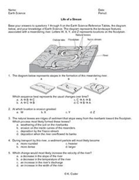 drainage pattern questions worksheet stream drainage patterns editable flats