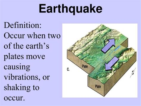 earthquake meaning ppt physical processes mrs walker 4 th grade