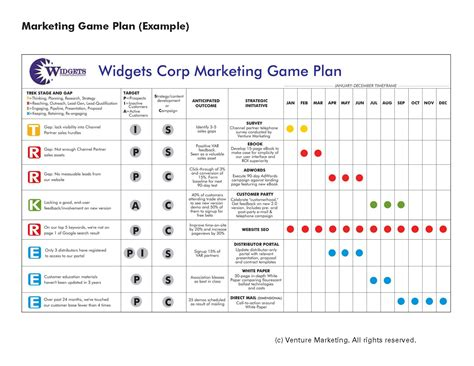 sales and marketing plans templates sales territory business plan portablegasgrillweber