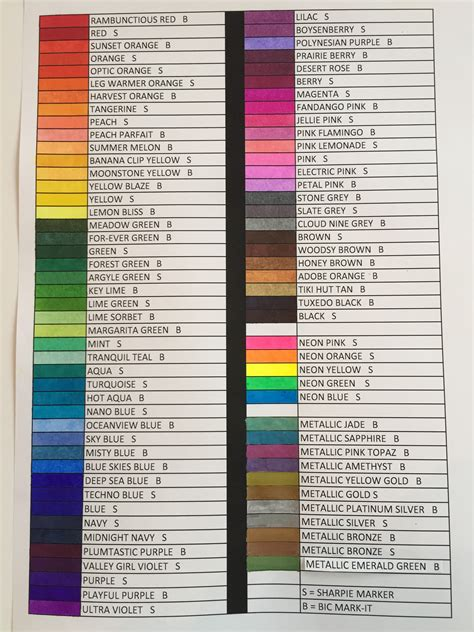 sharpie pen colors color chart for sharpie and bic it markers