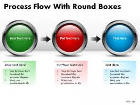 powerpoint process template process flow graphics powerpoint slides quotes