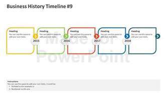 Historical Timeline Template by Business History Timeline Editable Powerpoint Template