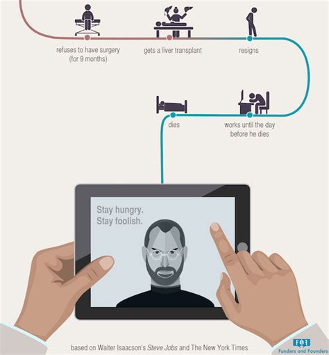 life of steve jobs infographic infographic the life of steve jobs and how he started