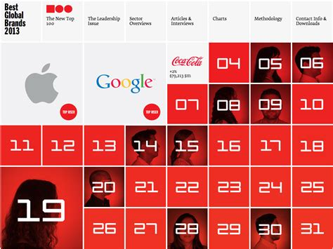 apple passes coca cola as most valuable brand
