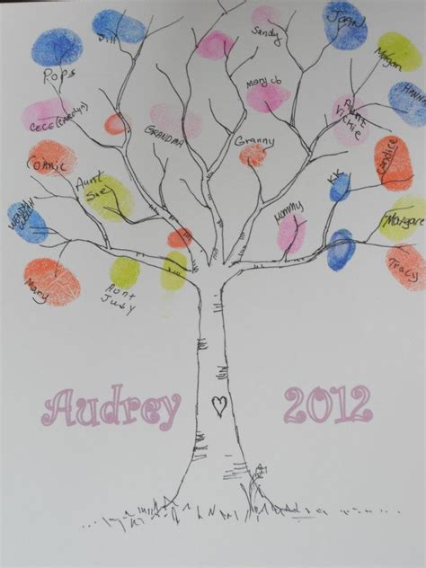 Baby Shower Thumbprint by Baby Shower Thumbprint Tree Celebrations