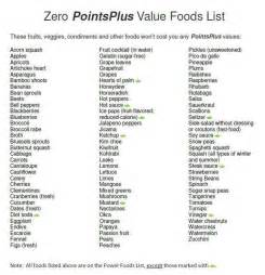 list of weight watchers zero points plus gettin my back pin