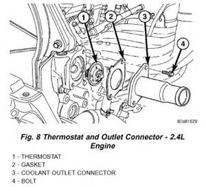 2003 Dodge Caravan Thermostat Replacement Dodge 1500 Heater Thermostat Location Get Free Image