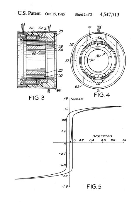 inductance bldc patent us4547713 toroidally wound brushless dc motor patents