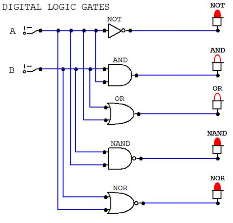 integrated logic gate circuits digital electronics logic gates integrated circuits part 2 28 images overview part 3