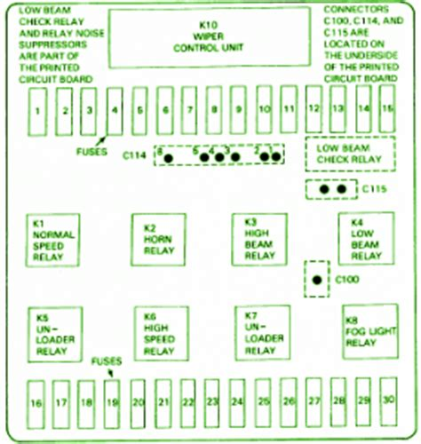 bmw fuse box diagram fuse box bmw   convertible power distribution diagram
