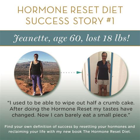 Detox Diet For Hormone Imbalance by Hormonereset Hormonereset The Hormone Reset Diet