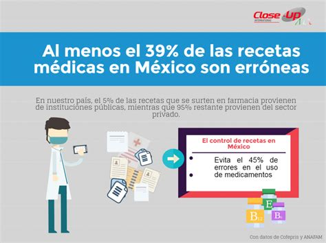 sigma imagenes medicas mexico en m 233 xico el 39 de las recetas m 233 dicas son err 243 neas