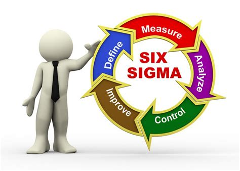 sixse imag six sigma 101 the basics
