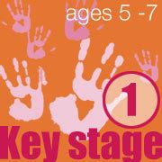 new year key stage 1 hatch beauch primary school curriculum