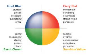 color of leadership colours of communication in a nutshell