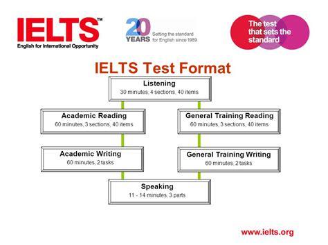 writing section in ielts международный экзамен ielts ppt video online download