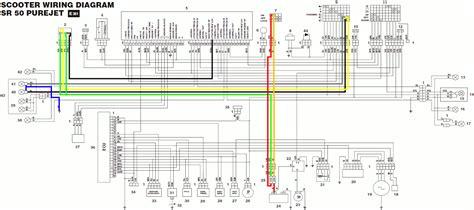 [DIAGRAM_38IU]  Aprilia Sr 50 Wiring Diagram – Wires & Decors   Aprilia Sr 50 Wiring Diagram      Wires & Decors