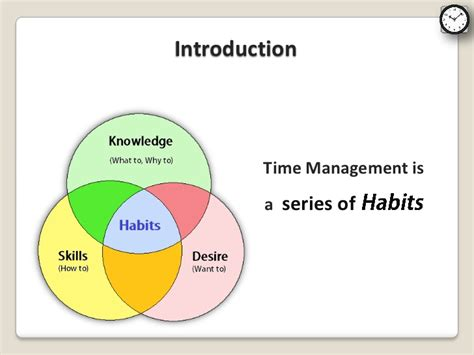 Management Student time management iti students