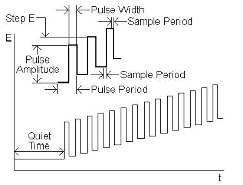 chrysler crossfire radio wiring diagram wiring source