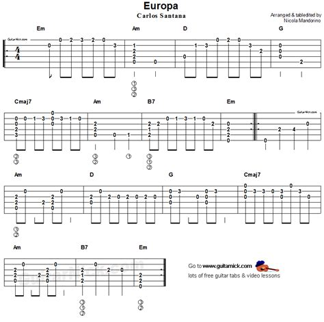 guitar tutorial acoustic songs taps on the trumpet kafi website