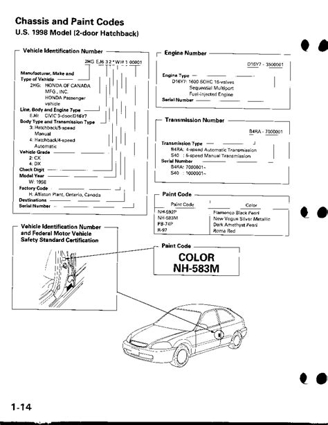 service manual free online auto service manuals 2003 honda civic transmission control 2003