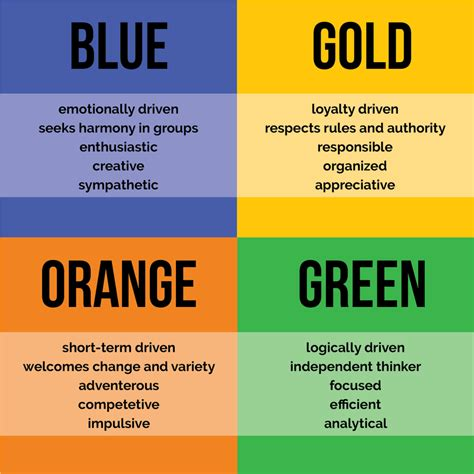 color test personality true colors personality test united eventures