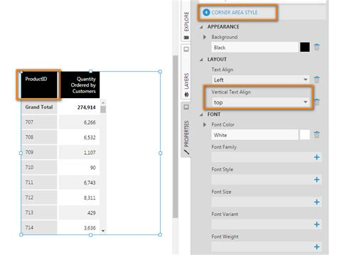 Table Align Top by Using A Table Visualization Data Visualizations
