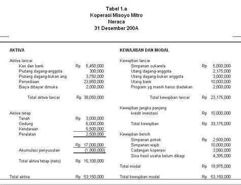 contoh laporan jurnalistik perjalanan bahasa sunda contoh laporan perjalanan untuk tugas bahasa indonesia