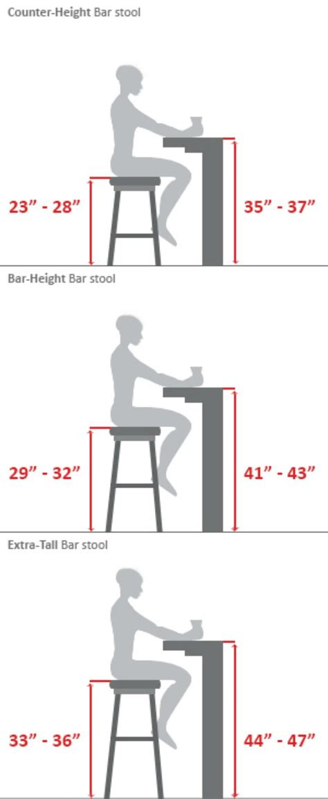 bar stool height chart bar stool buying guide or the builder s guide when