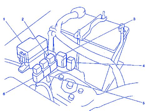chevy tracker   front fuse boxblock circuit breaker diagram carfusebox