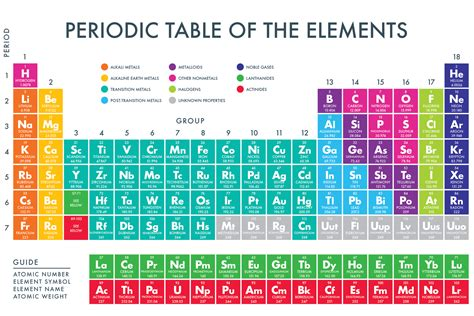 home design elements reviews printable periodic table of elements with symbols only review home decor