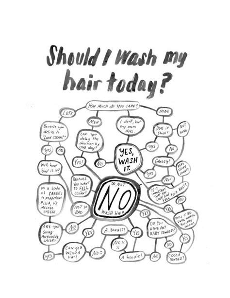 today was a day flowchart should i wash my hair today flowchart by chipperthings on
