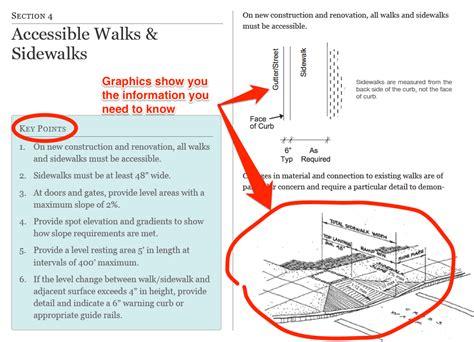 Landscape Architect Registration Examination California Supplemental Landscape Architect Study