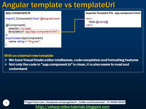 angular template sql server net and c tutorial angular template