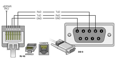 standard rj45 to db9 wiring diagram get free image about