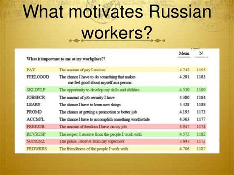 translate translation to russian cambridge dictionary translate to russian cambridge