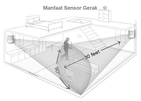 Detektor Gerak manfaat sensor gerak dan detektor gerakan cctv