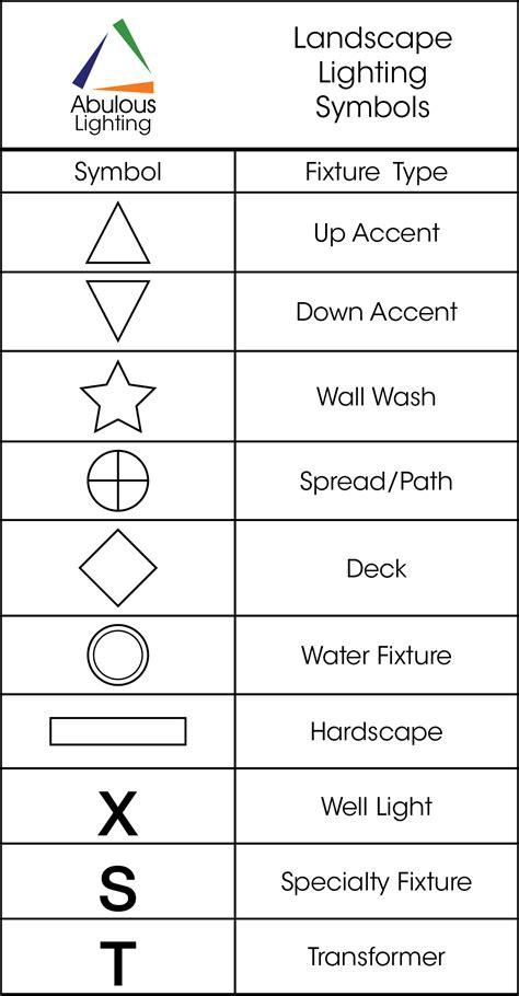 lighting layout plan symbols lighting design symbols