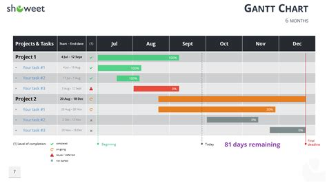 chart powerpoint template gantt charts and project timelines for powerpoint