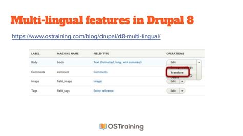 workflow in drupal the workflow methodology to your team on drupal 8