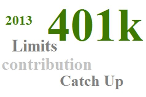 2013 401k contribution limit 2014 401k contribution limits unchanged novel investor
