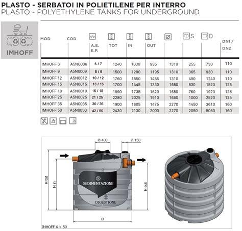 vasche imhoff prezzi vasca imhoff plastica termosifoni in ghisa scheda tecnica
