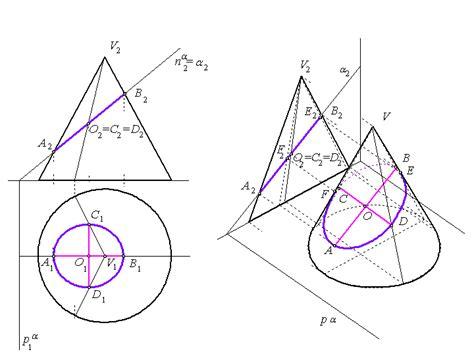 geometry sections rezel